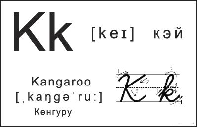 Английский алфавит