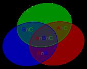 Комбинаторика